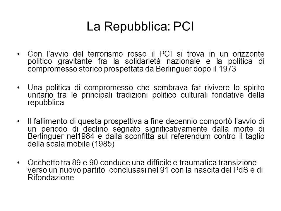La Repubblica: PCI