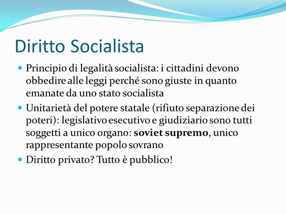 Diritto Socialista