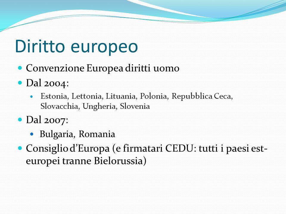 Diritto europeo Convenzione Europea diritti uomo Dal 2004: Dal 2007:
