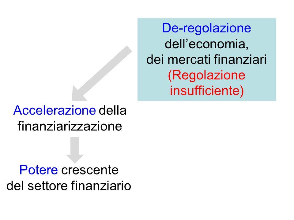 De-regolazione dell'economia, dei mercati finanziari