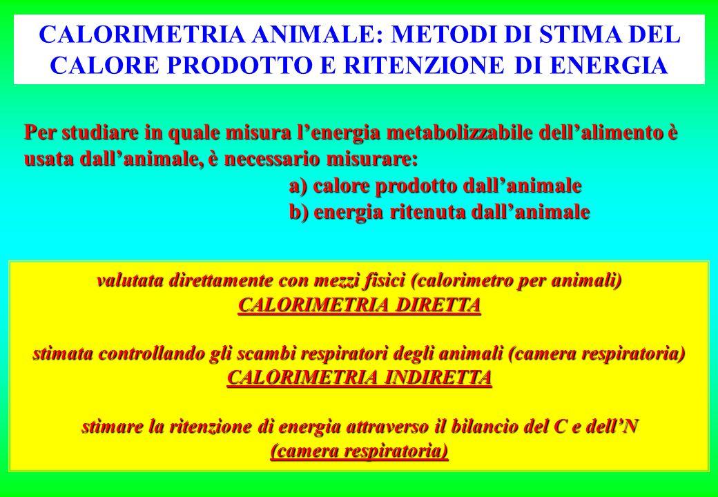 CALORIMETRIA ANIMALE: METODI DI STIMA DEL CALORE PRODOTTO E RITENZIONE DI ENERGIA