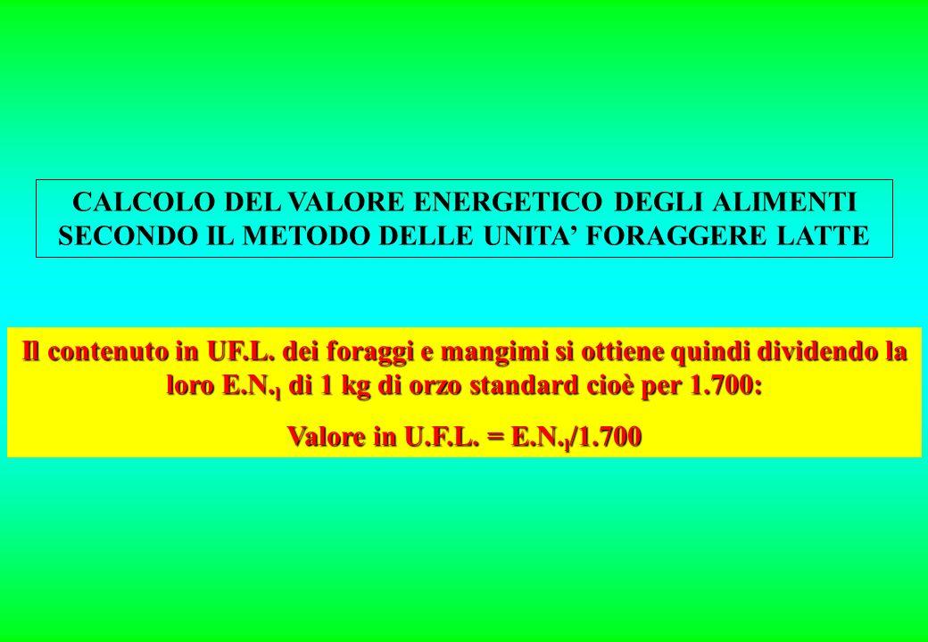 CALCOLO DEL VALORE ENERGETICO DEGLI ALIMENTI SECONDO IL METODO DELLE UNITA' FORAGGERE LATTE