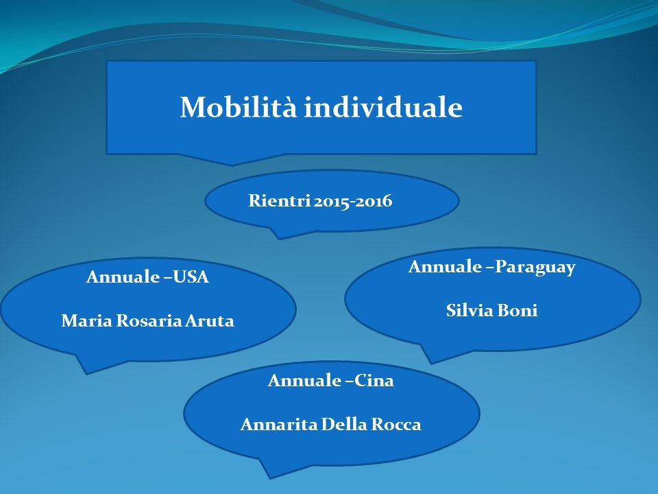 Mobilità individuale Rientri 2015-2016 Annuale –Paraguay Annuale –USA