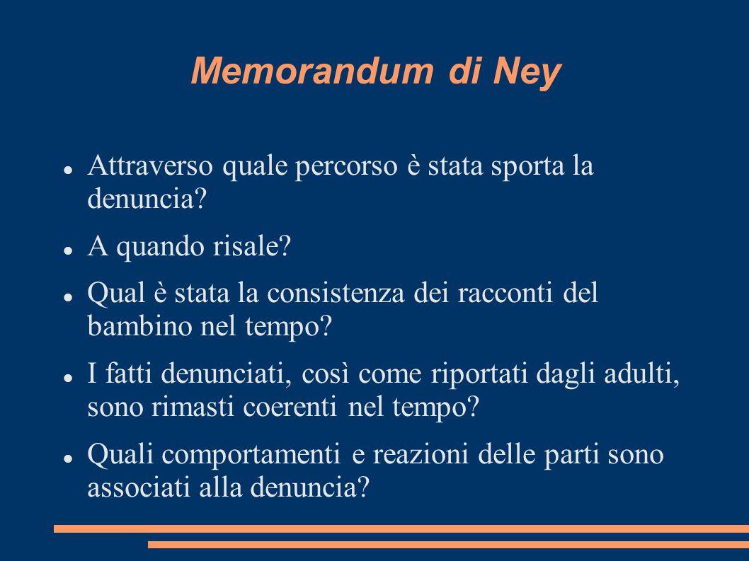 Memorandum di Ney Attraverso quale percorso è stata sporta la denuncia A quando risale