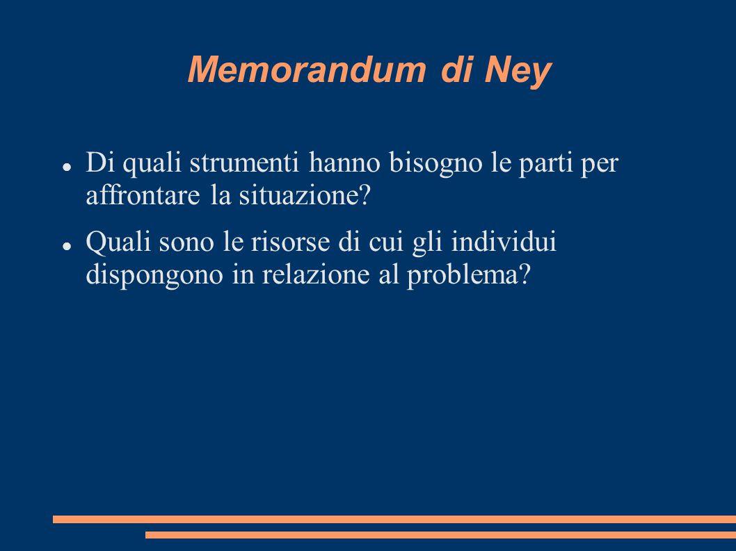 Memorandum di Ney Di quali strumenti hanno bisogno le parti per affrontare la situazione