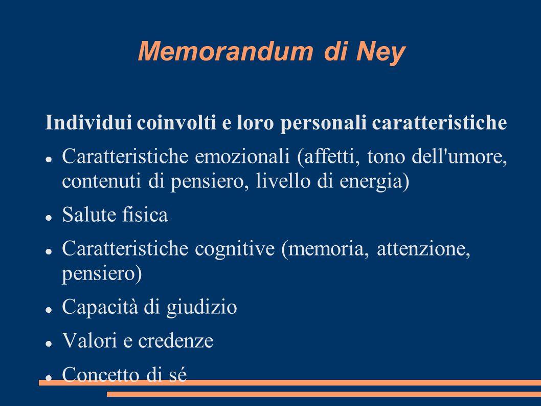 Memorandum di Ney Individui coinvolti e loro personali caratteristiche