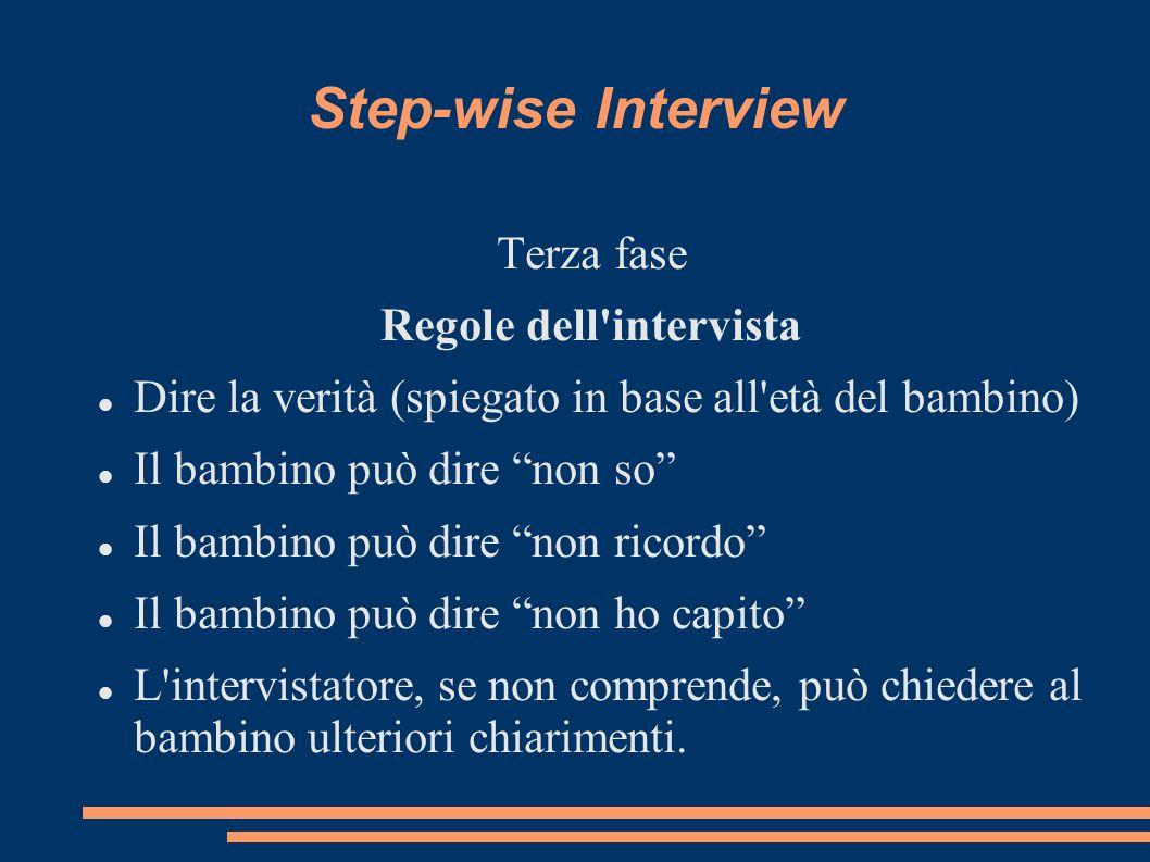 Regole dell intervista