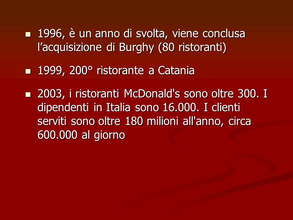 1996, è un anno di svolta, viene conclusa l'acquisizione di Burghy (80 ristoranti)