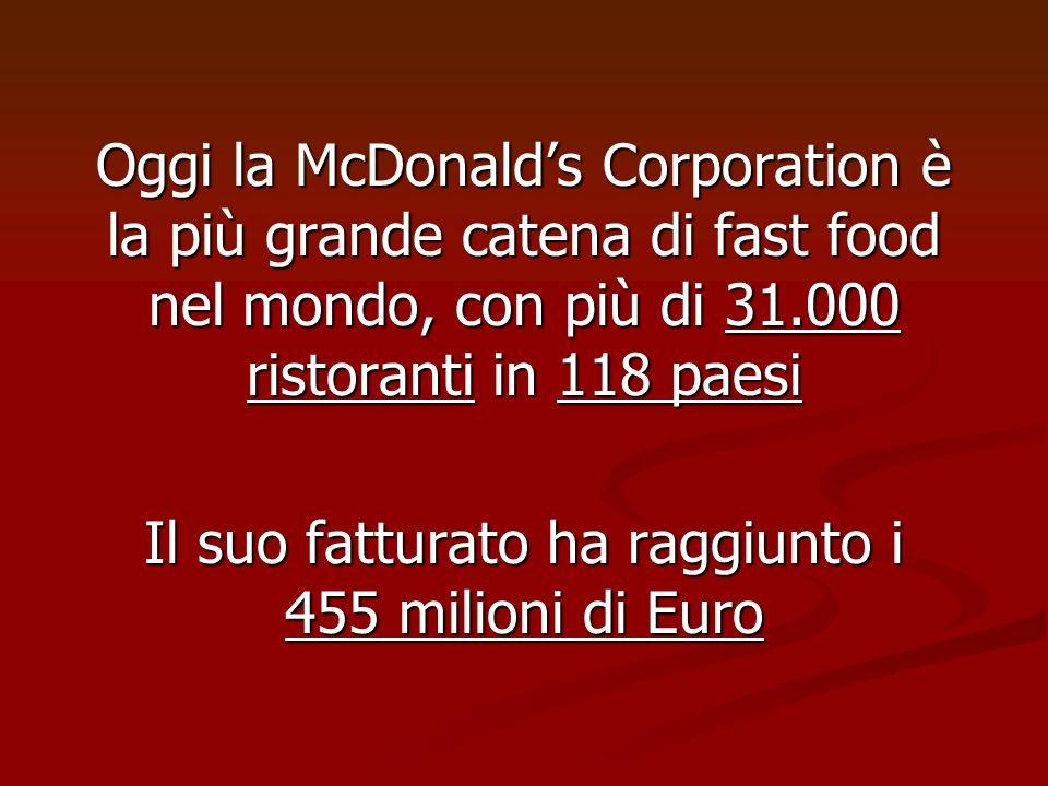 Il suo fatturato ha raggiunto i 455 milioni di Euro