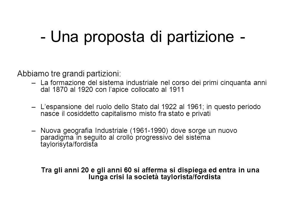 - Una proposta di partizione -