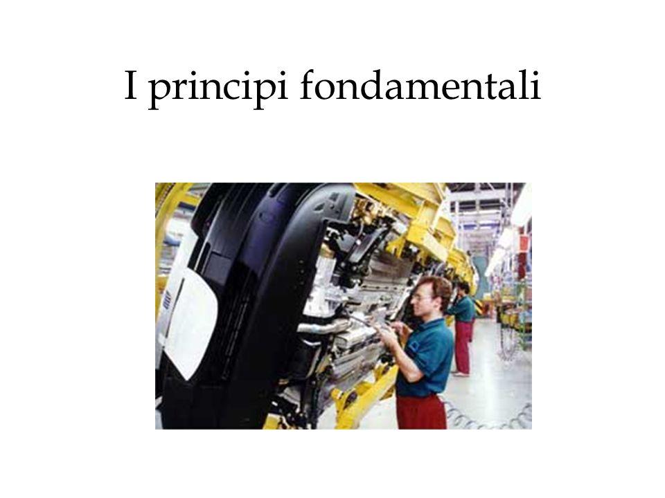I principi fondamentali