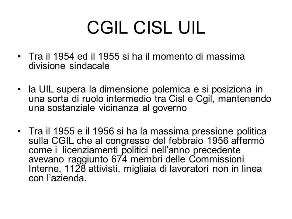 CGIL CISL UIL Tra il 1954 ed il 1955 si ha il momento di massima divisione sindacale.