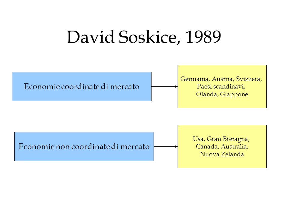 David Soskice, 1989 Economie coordinate di mercato