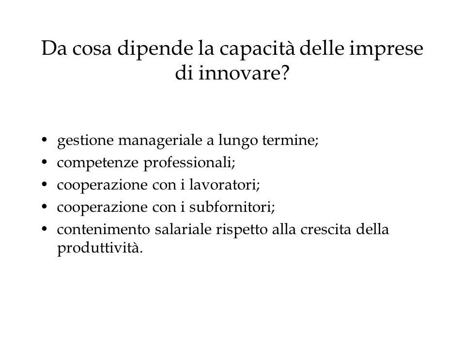 Da cosa dipende la capacità delle imprese di innovare