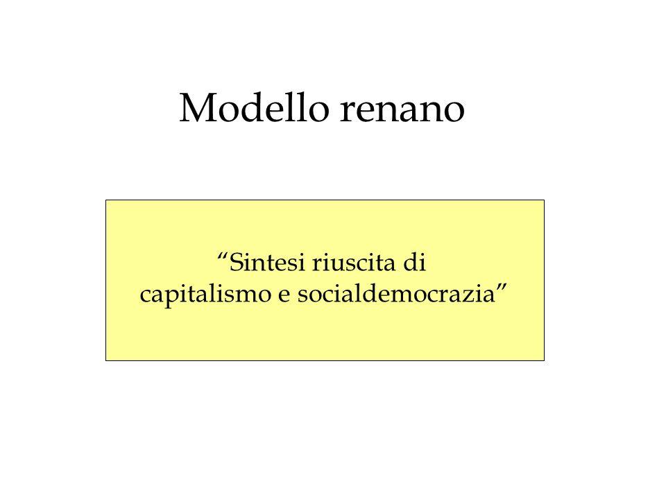 capitalismo e socialdemocrazia