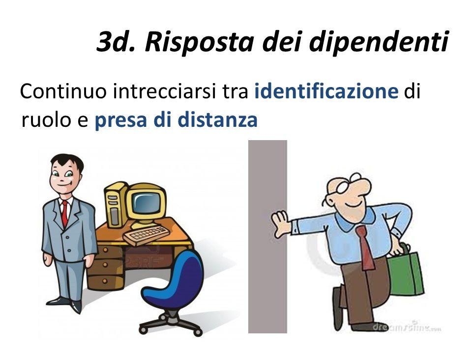 3d. Risposta dei dipendenti