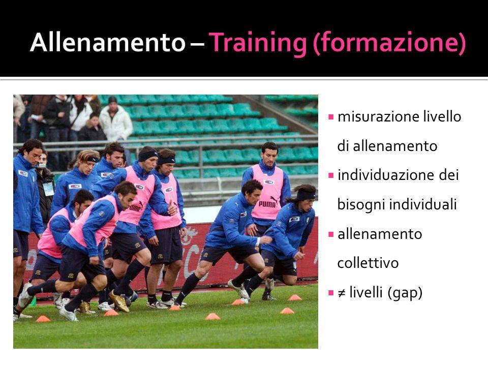 Allenamento – Training (formazione)