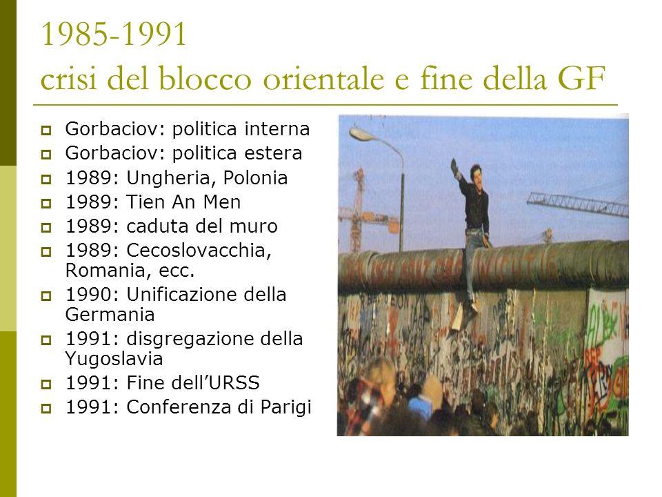1985-1991 crisi del blocco orientale e fine della GF