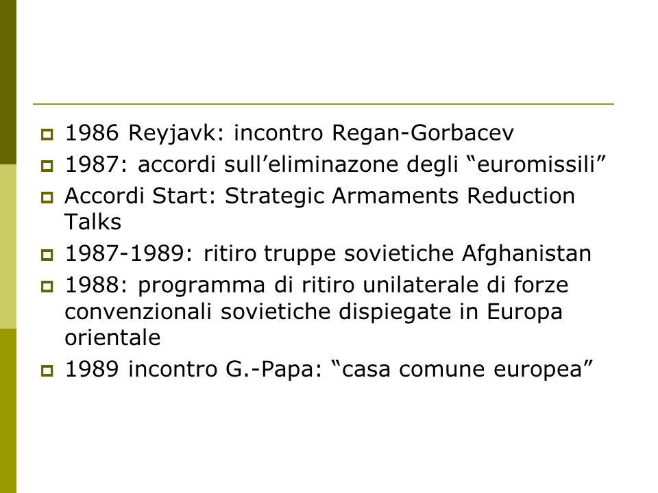 1986 Reyjavk: incontro Regan-Gorbacev