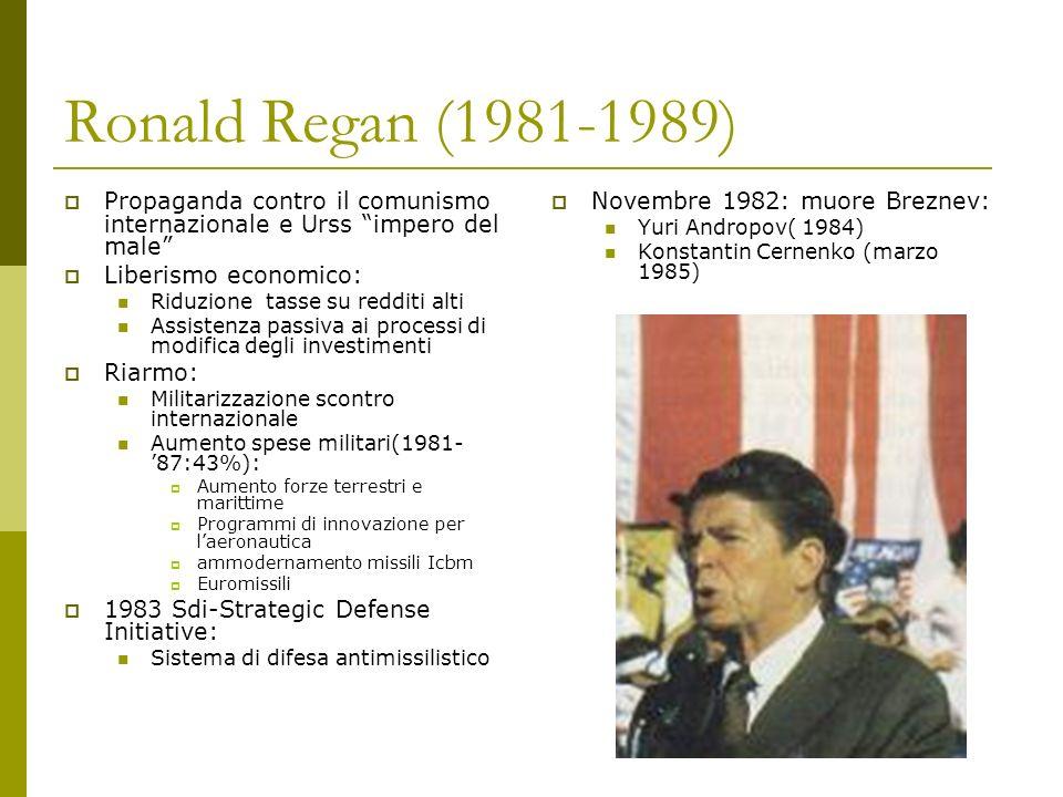 Ronald Regan (1981-1989)Propaganda contro il comunismo internazionale e Urss impero del male Liberismo economico: