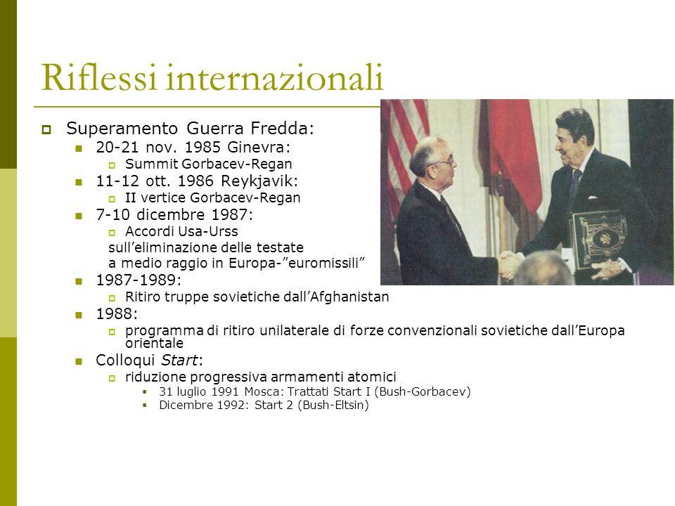 Riflessi internazionali