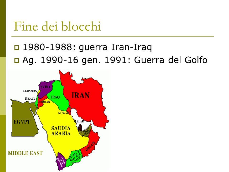 Fine dei blocchi 1980-1988: guerra Iran-Iraq