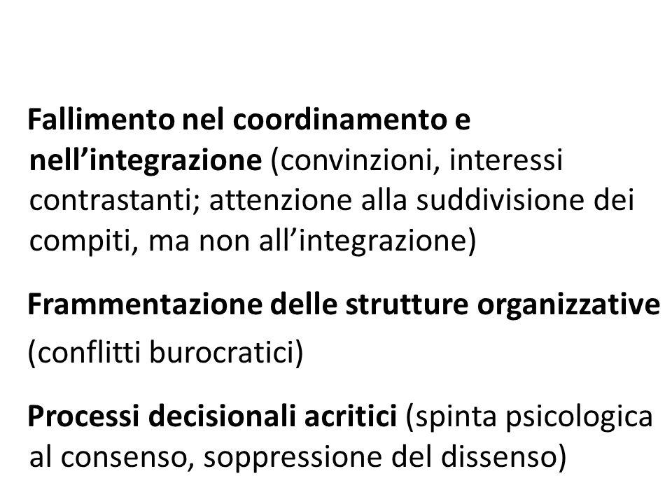 Fallimento nel coordinamento e nell'integrazione (convinzioni, interessi contrastanti; attenzione alla suddivisione dei compiti, ma non all'integrazione)