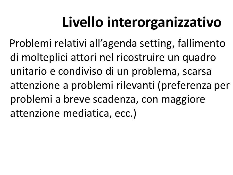 Livello interorganizzativo