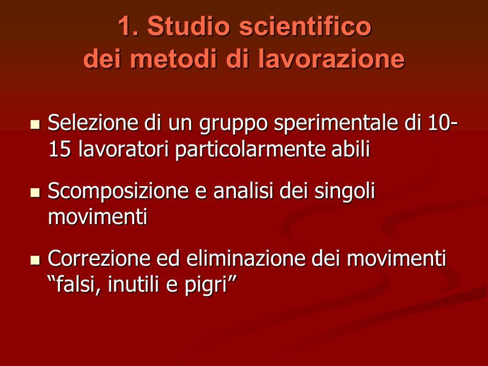 1. Studio scientifico dei metodi di lavorazione