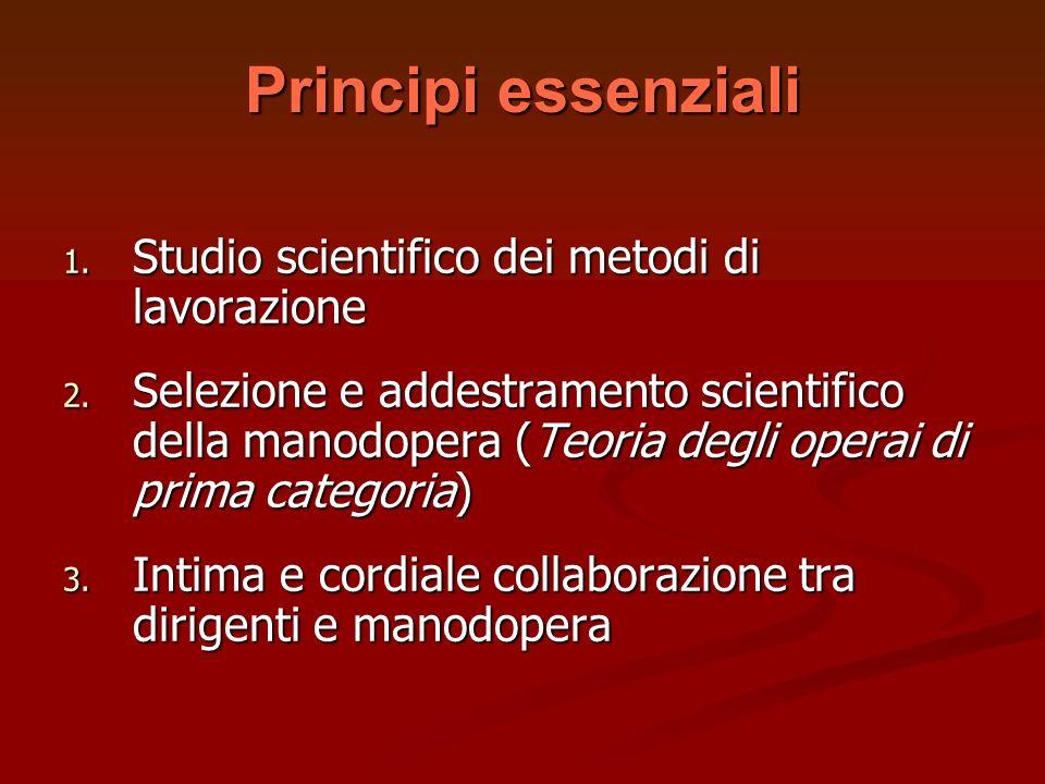 Principi essenziali Studio scientifico dei metodi di lavorazione