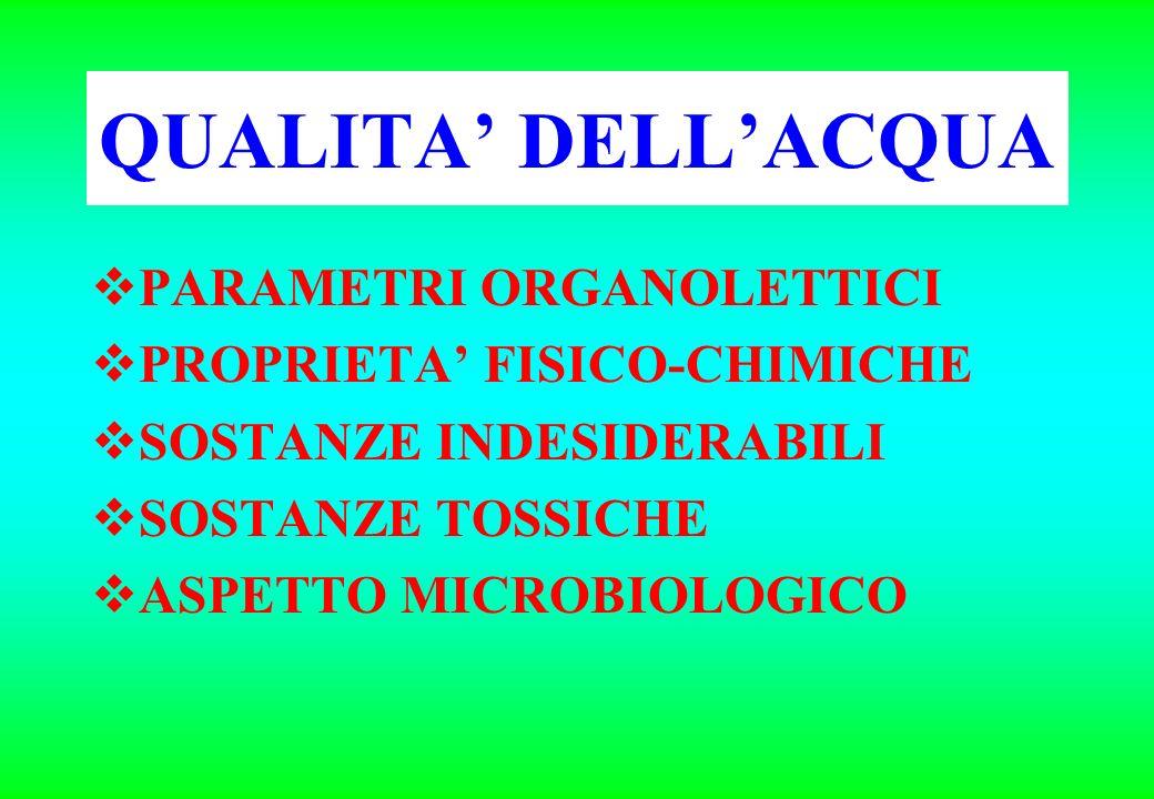 QUALITA' DELL'ACQUA PARAMETRI ORGANOLETTICI PROPRIETA' FISICO-CHIMICHE