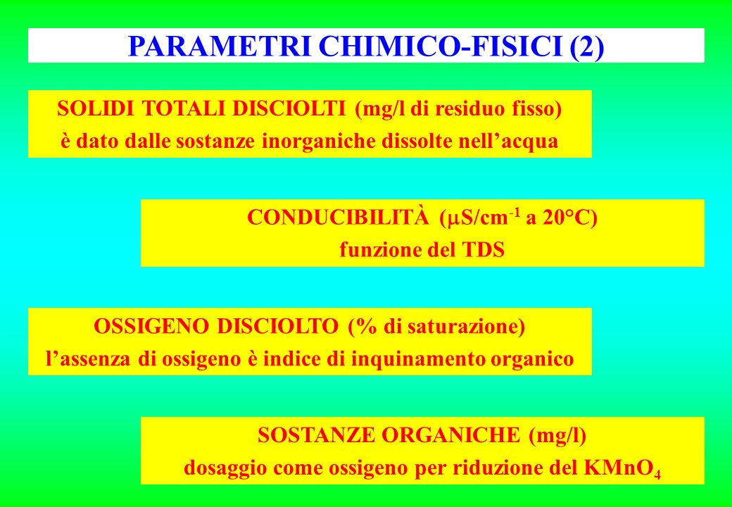 PARAMETRI CHIMICO-FISICI (2)