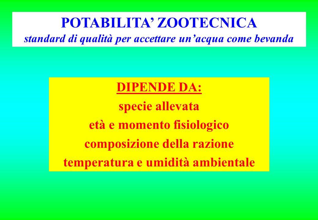 POTABILITA' ZOOTECNICA standard di qualità per accettare un'acqua come bevanda