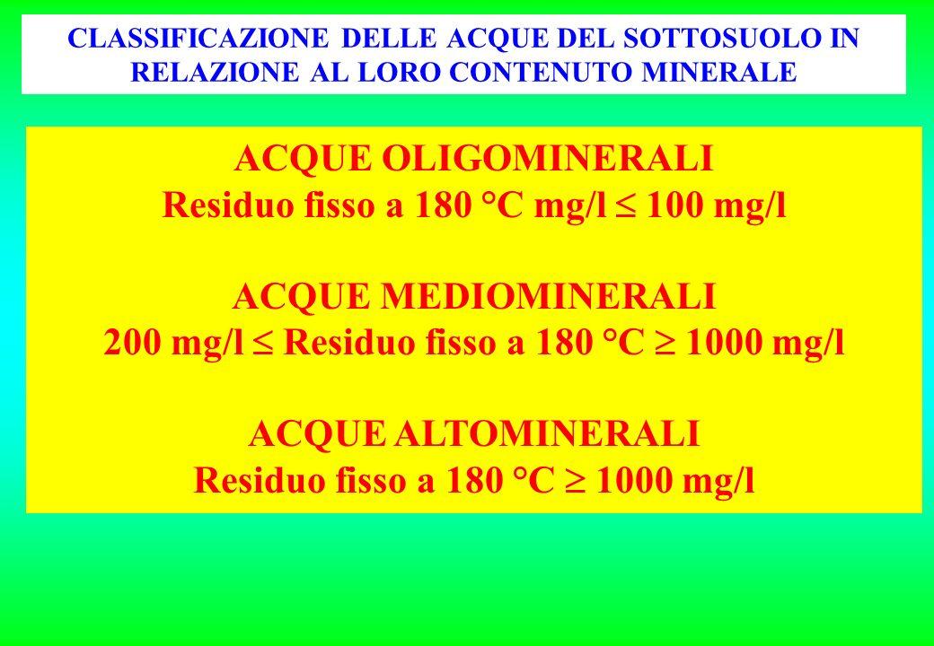 Residuo fisso a 180 °C mg/l  100 mg/l ACQUE MEDIOMINERALI