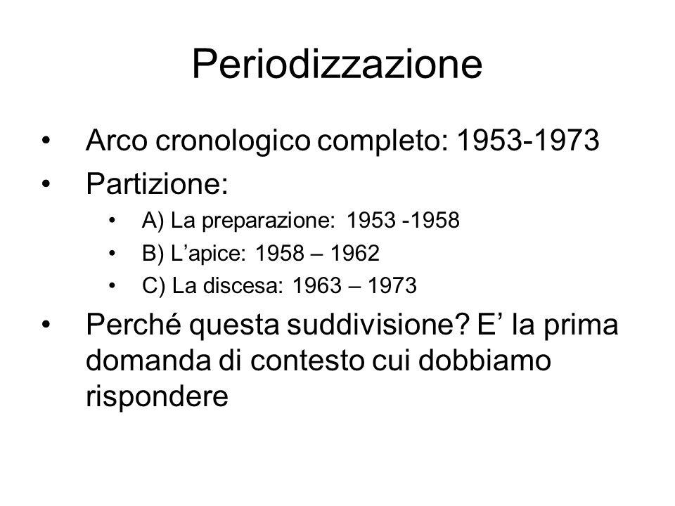 Periodizzazione Arco cronologico completo: 1953-1973 Partizione: