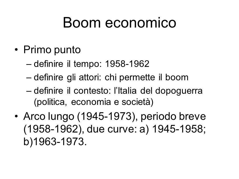 Boom economico Primo punto