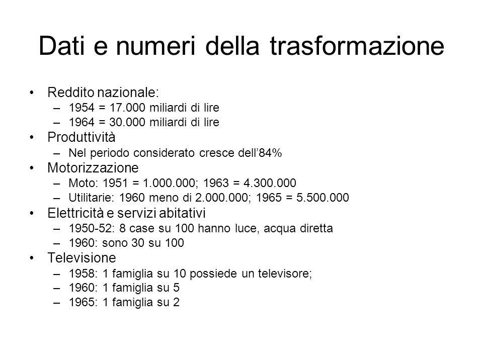 Dati e numeri della trasformazione