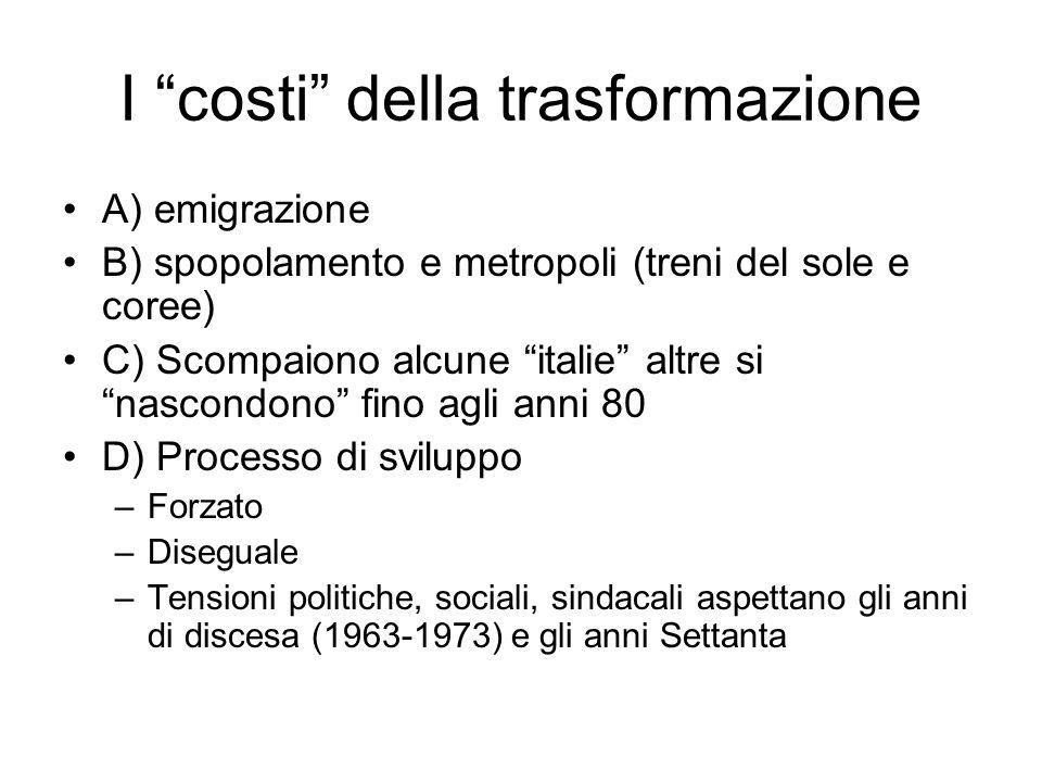 I costi della trasformazione