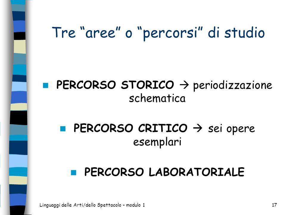 Tre aree o percorsi di studio