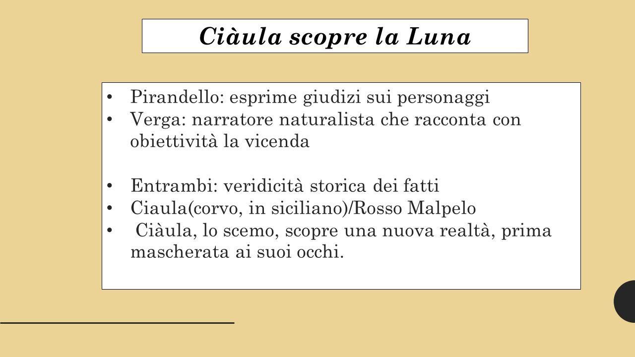 Ciàula scopre la Luna Pirandello: esprime giudizi sui personaggi