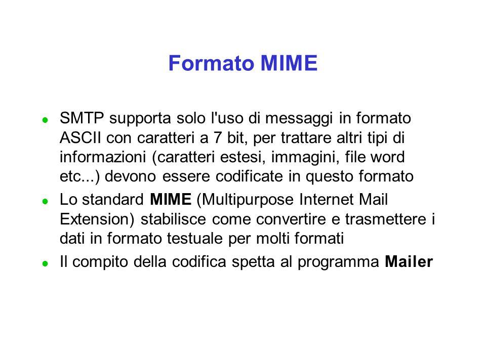 Formato MIME