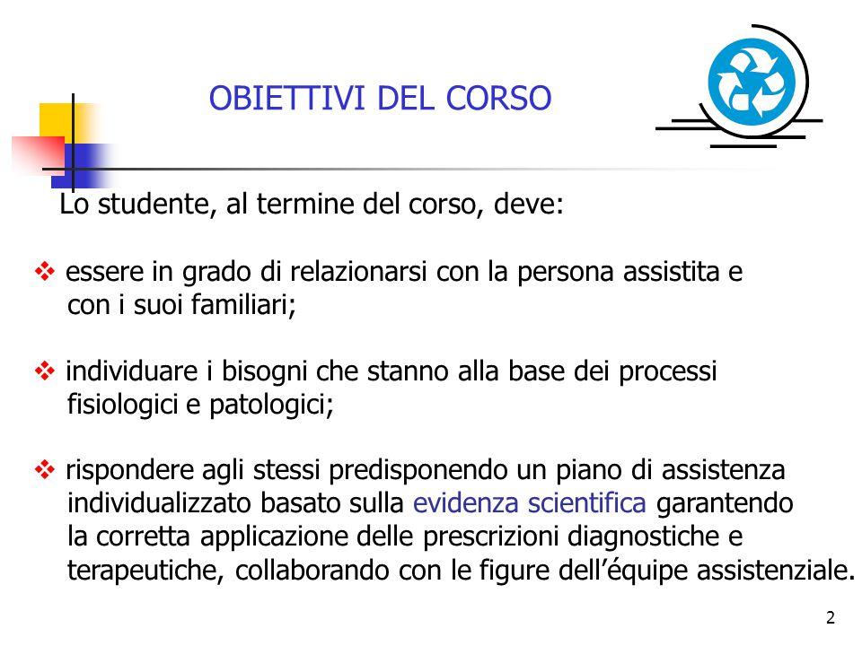 OBIETTIVI DEL CORSO Lo studente, al termine del corso, deve: