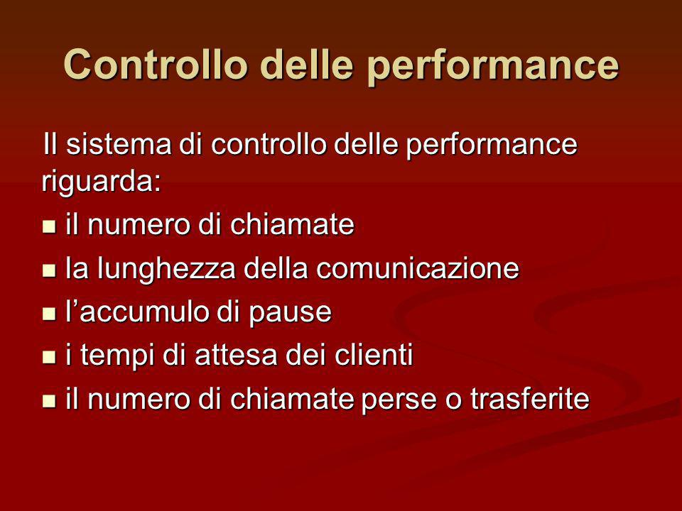 Controllo delle performance