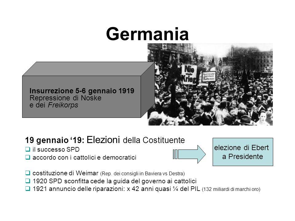 Germania 19 gennaio '19: Elezioni della Costituente