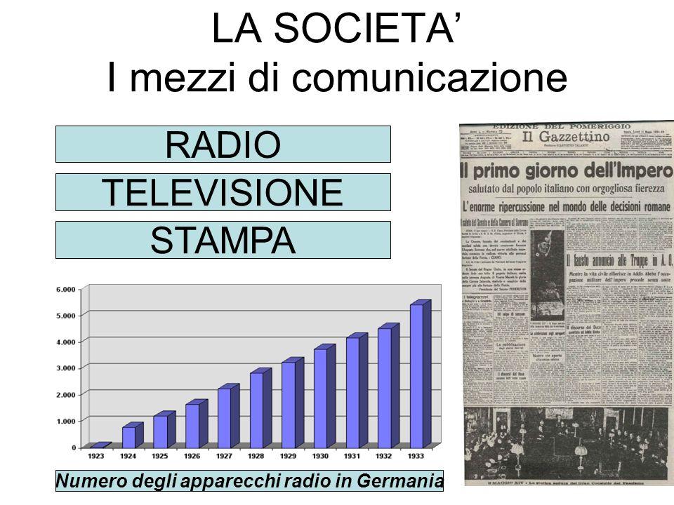 LA SOCIETA' I mezzi di comunicazione