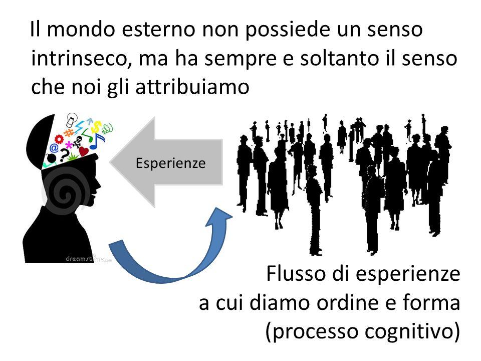a cui diamo ordine e forma (processo cognitivo)