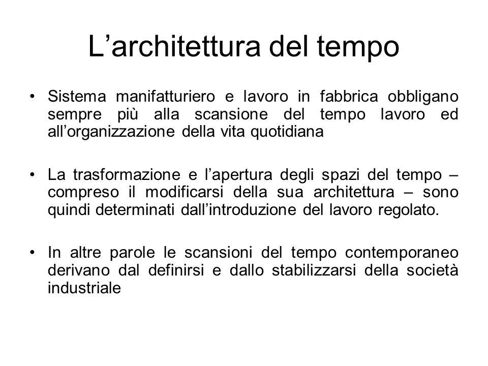 L'architettura del tempo