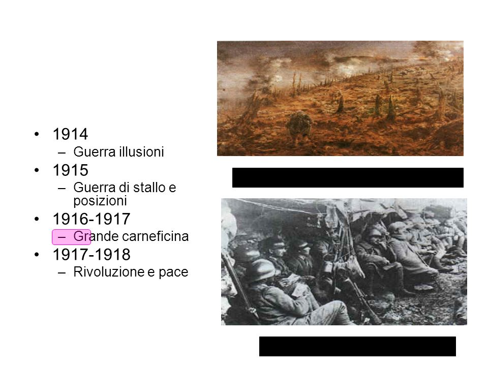 Fasi La trincea 1914 1915 1916-1917 La battaglia di Verdun 1917-1918