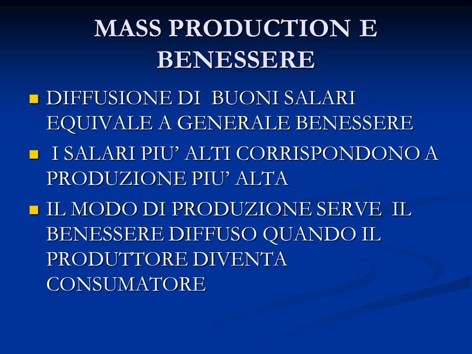 MASS PRODUCTION E BENESSERE
