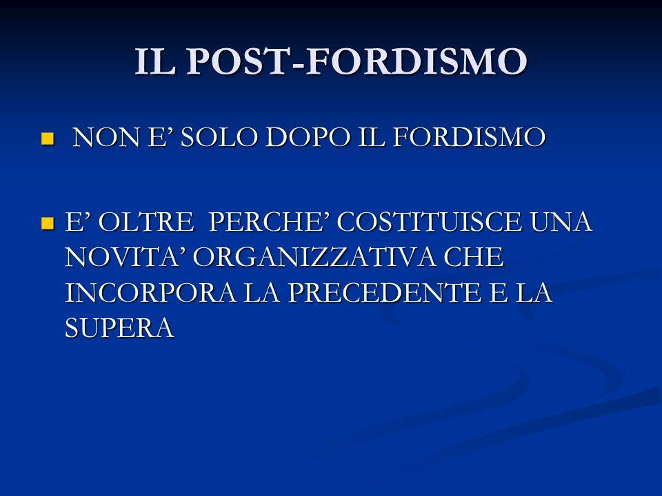 IL POST-FORDISMO NON E' SOLO DOPO IL FORDISMO